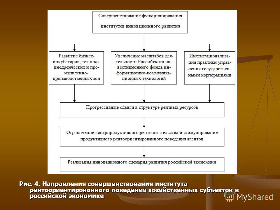 Рис. 4. Направления совершенствования института рентоориентированного поведения хозяйственных субъектов в российской экономике