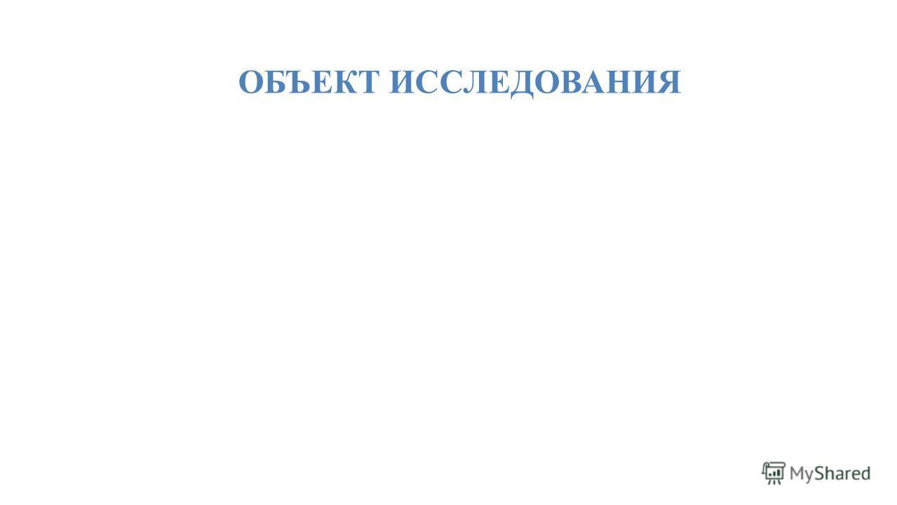 ОБЪЕКТ ИССЛЕДОВАНИЯ предприятия машиностроительного комплекса различных организационно-правовых форм