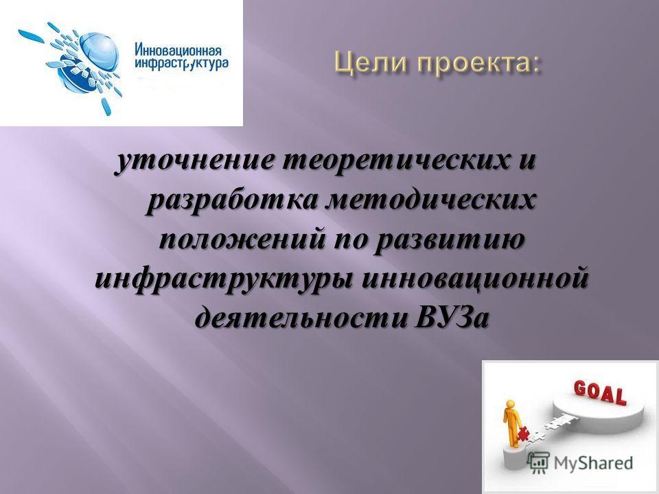 уточнение теоретических и разработка методических положений по развитию инфраструктуры инновационной деятельности ВУЗа