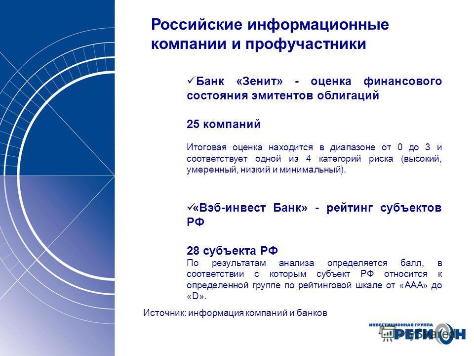 Российские информационные компании и профучастники Источник: информация компаний и банков Банк «Зенит» - оценка финансового состояния эмитентов облигаций 25 компаний Итоговая оценка находится в диапазоне от 0 до 3 и соответствует одной из 4 категорий