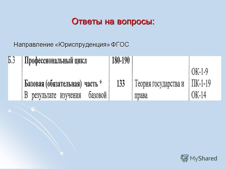 Ответы на вопросы: Направление «Юриспруденция» ФГОС