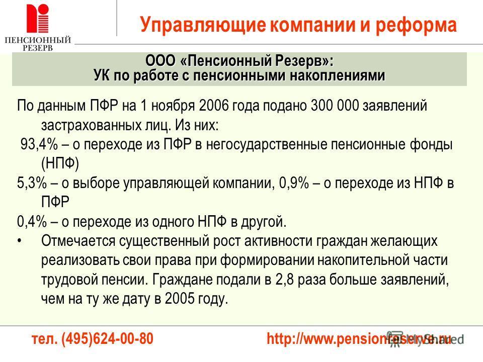тел. (495)624-00-80 http://www.pensionreserve.ru Управляющие компании и реформа ООО «Пенсионный Резерв»: УК по работе с пенсионными накоплениями По данным ПФР на 1 ноября 2006 года подано 300 000 заявлений застрахованных лиц. Из них: 93,4% – о перехо