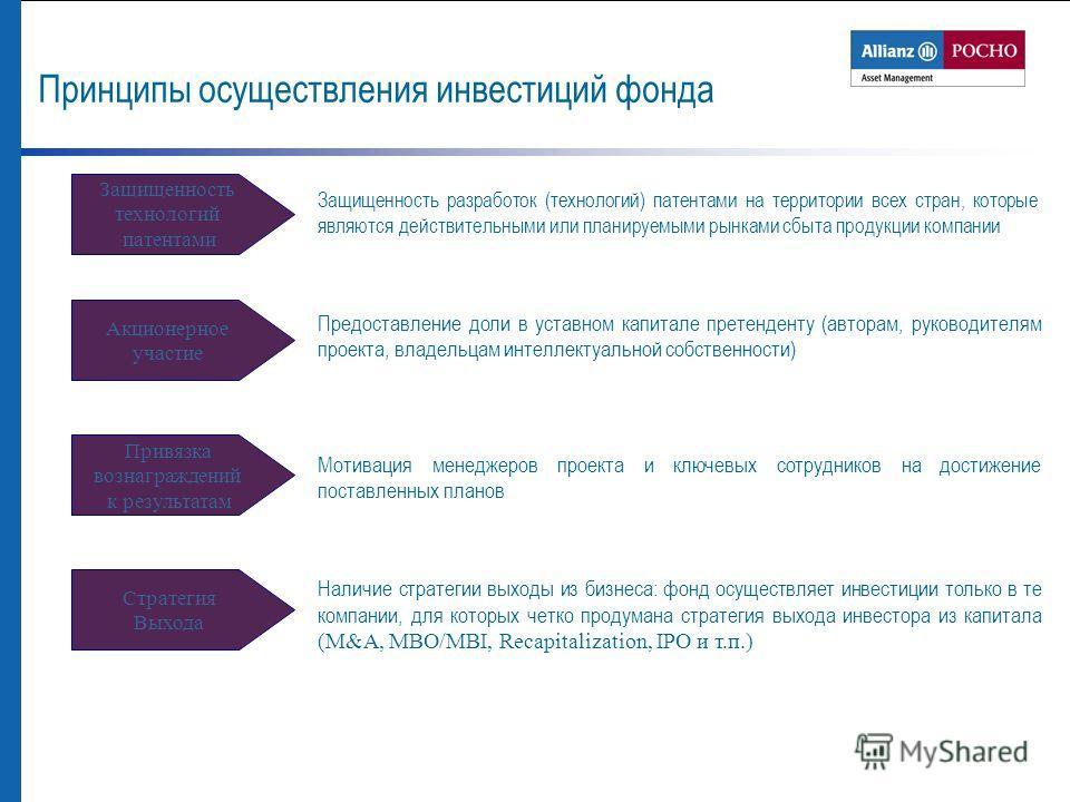 Принципы осуществления инвестиций фонда Защищенность разработок (технологий) патентами на территории всех стран, которые являются действительными или планируемыми рынками сбыта продукции компании Предоставление доли в уставном капитале претенденту (а