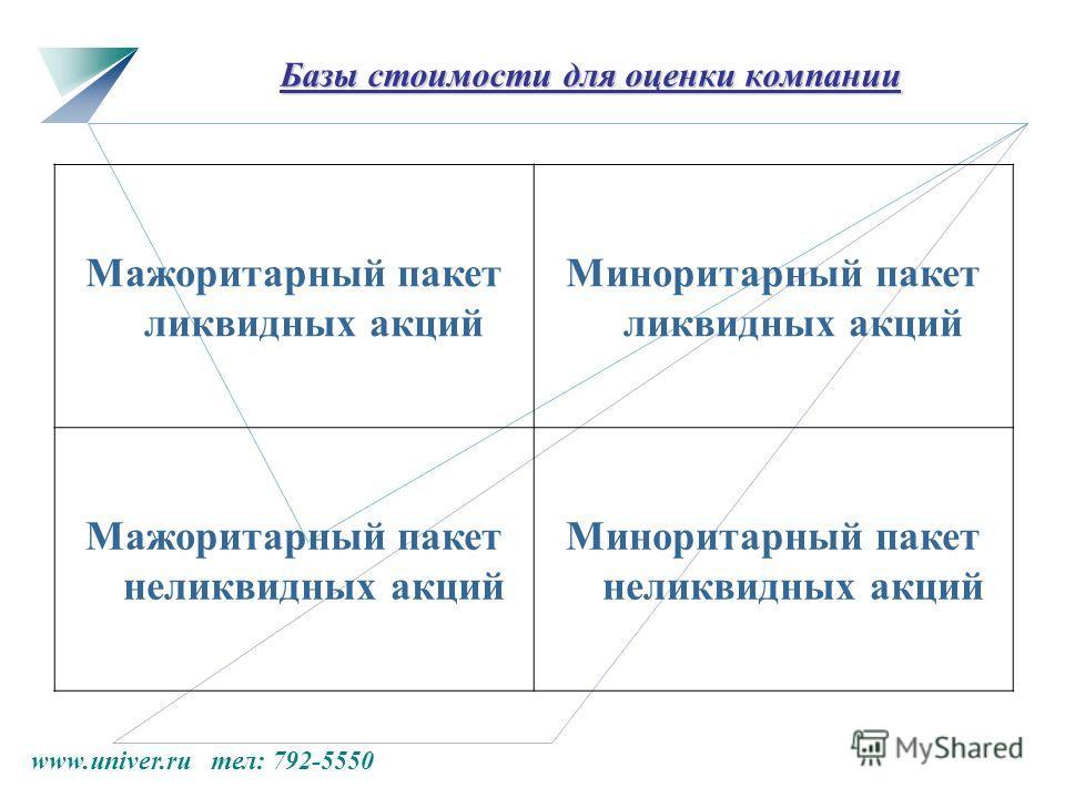 www.univer.ru тел: 792-5550 Базы стоимости для оценки компании Мажоритарный пакет ликвидных акций Миноритарный пакет ликвидных акций Мажоритарный пакет неликвидных акций Миноритарный пакет неликвидных акций