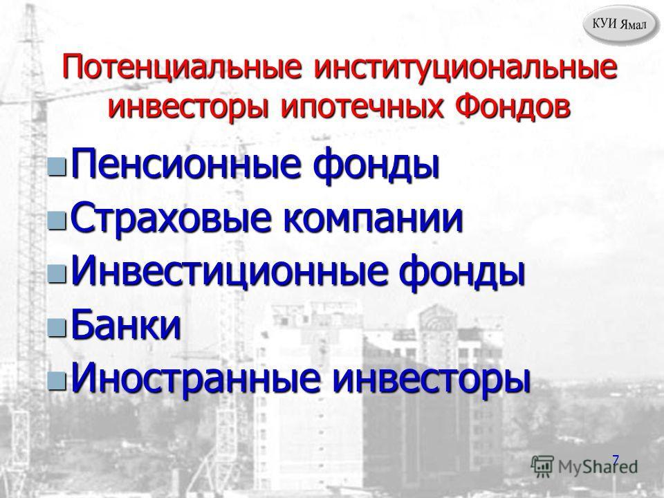 6 Участие управляющих компаний в создании ИЗПИФ (10 ИЗПИФ на сумму 6.7 млрд.руб.)