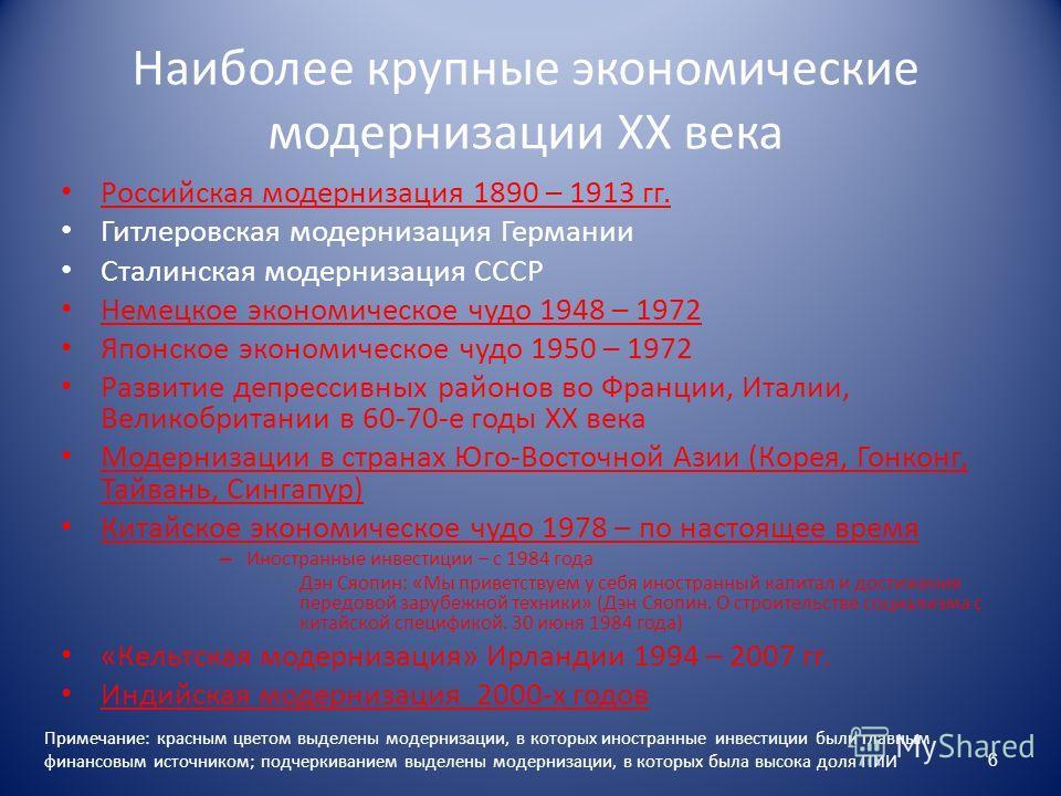 Наиболее крупные экономические модернизации XX века Российская модернизация 1890 – 1913 гг. Гитлеровская модернизация Германии Сталинская модернизация СССР Немецкое экономическое чудо 1948 – 1972 Японское экономическое чудо 1950 – 1972 Развитие депре