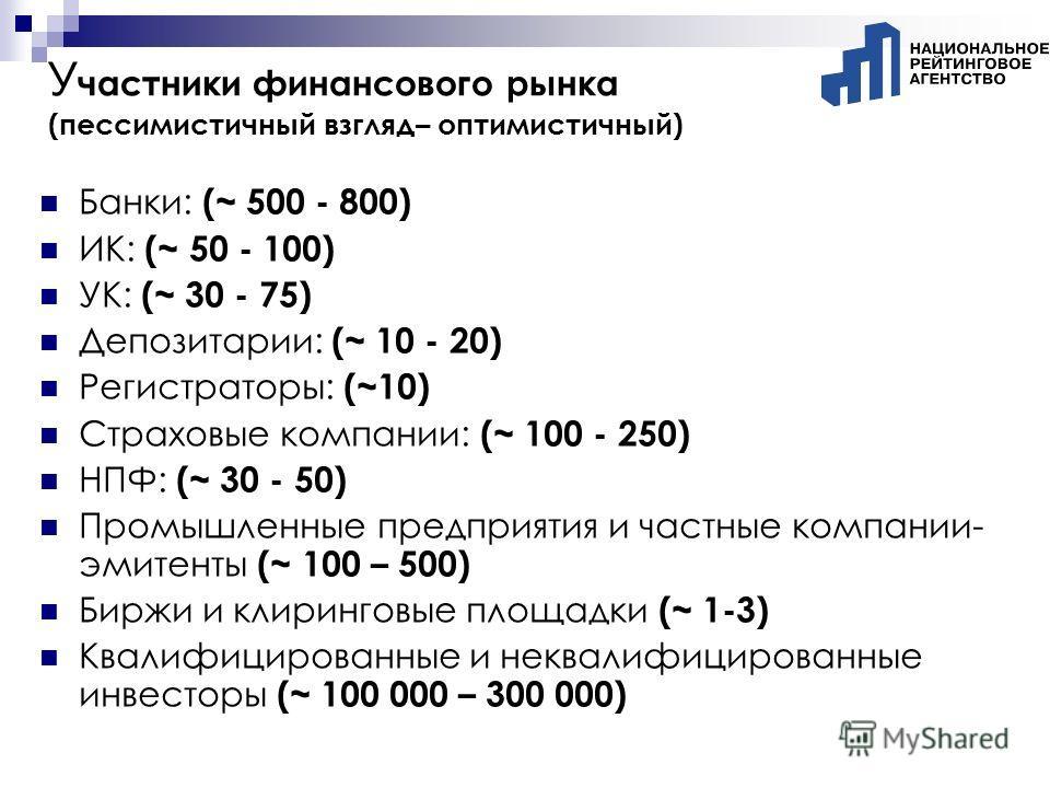 У частники финансового рынка (пессимистичный взгляд– оптимистичный) Банки: (~ 500 - 800) ИК: (~ 50 - 100) УК: (~ 30 - 75) Депозитарии: (~ 10 - 20) Регистраторы: (~10) Страховые компании: (~ 100 - 250) НПФ: (~ 30 - 50) Промышленные предприятия и частн