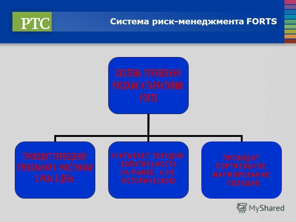 Система риск-менеджмента FORTS