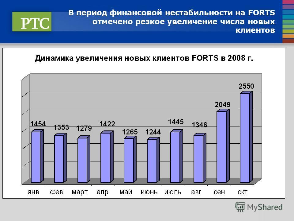 В период финансовой нестабильности на FORTS отмечено резкое увеличение числа новых клиентов