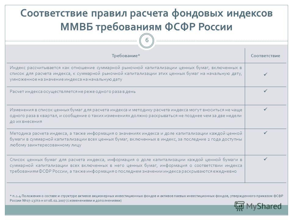 Соответствие правил расчета фондовых индексов ММВБ требованиям ФСФР России 6 Требование*Соответствие Индекс рассчитывается как отношение суммарной рыночной капитализации ценных бумаг, включенных в список для расчета индекса, к суммарной рыночной капи