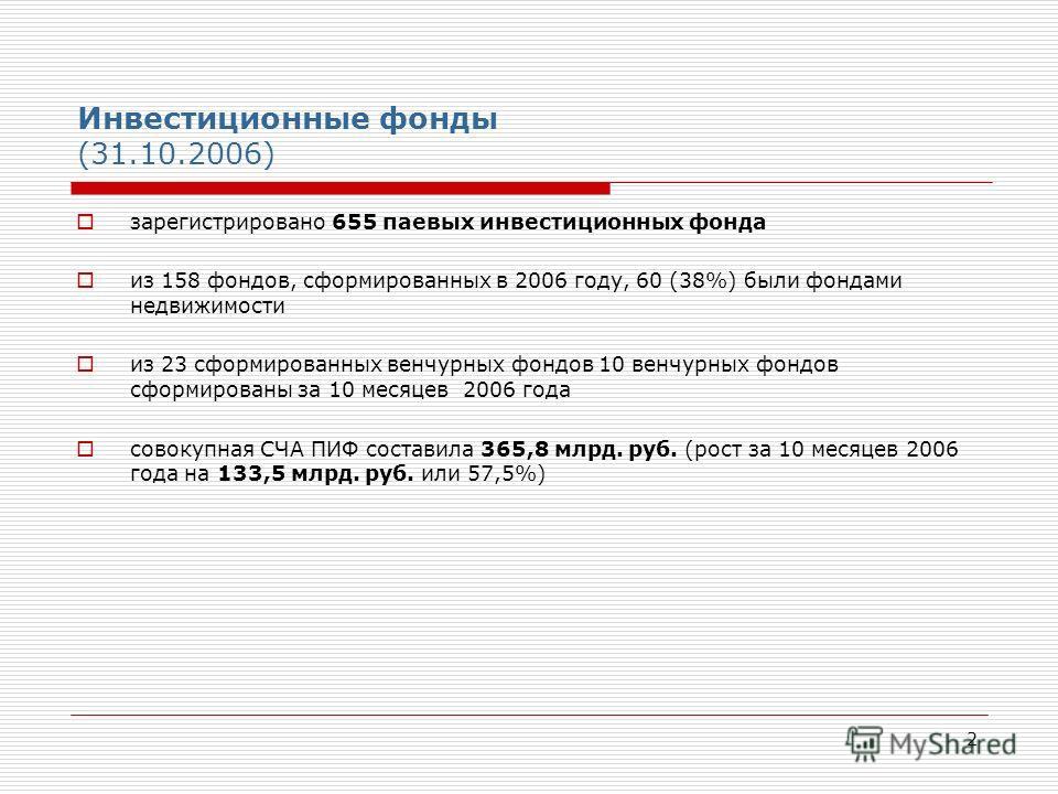 2 Инвестиционные фонды (31.10.2006) зарегистрировано 655 паевых инвестиционных фонда из 158 фондов, сформированных в 2006 году, 60 (38%) были фондами недвижимости из 23 сформированных венчурных фондов 10 венчурных фондов сформированы за 10 месяцев 20