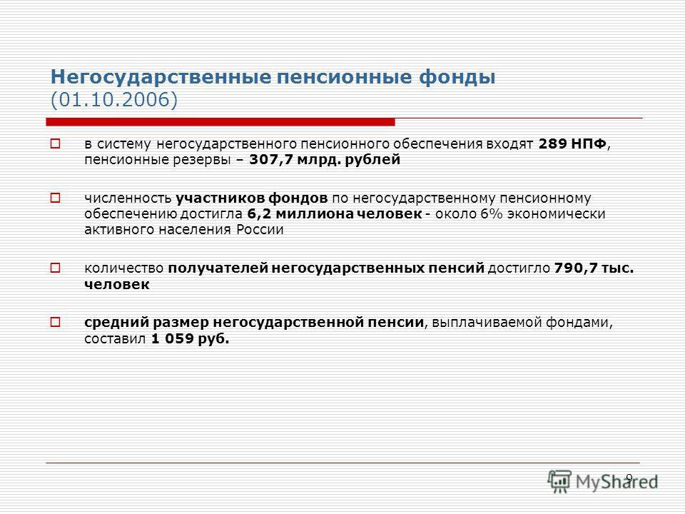9 Негосударственные пенсионные фонды (01.10.2006) в систему негосударственного пенсионного обеспечения входят 289 НПФ, пенсионные резервы – 307,7 млрд. рублей численность участников фондов по негосударственному пенсионному обеспечению достигла 6,2 ми