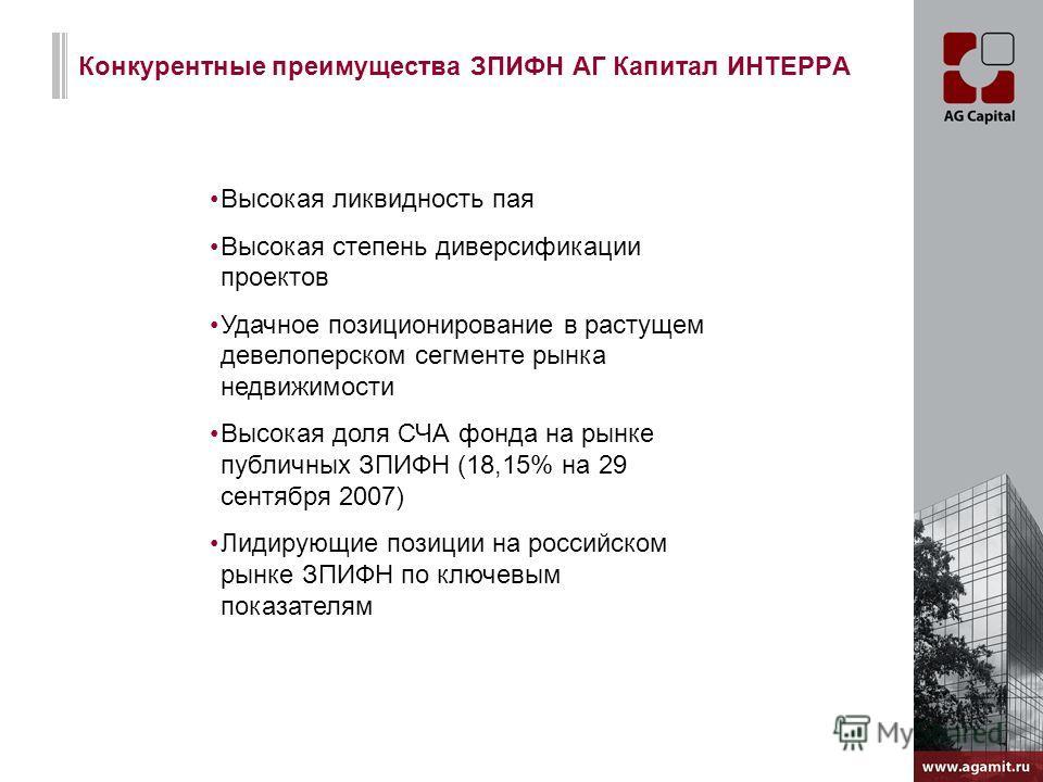 Конкурентные преимущества ЗПИФН АГ Капитал ИНТЕРРА Высокая ликвидность пая Высокая степень диверсификации проектов Удачное позиционирование в растущем девелоперском сегменте рынка недвижимости Высокая доля СЧА фонда на рынке публичных ЗПИФН (18,15% н
