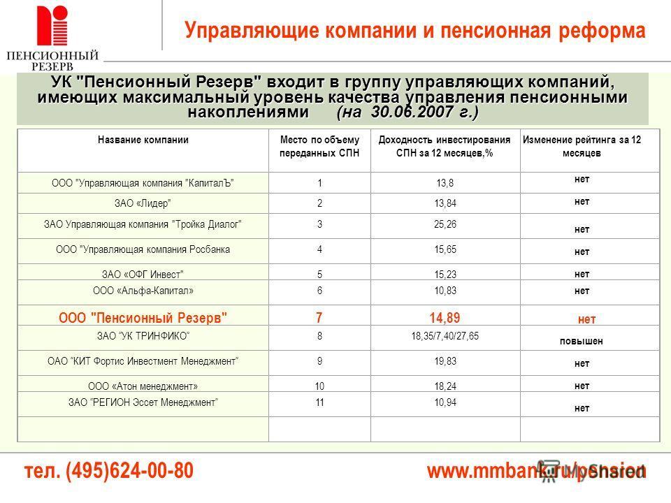 тел. (495)624-00-80 www.mmbank.ru/pension Управляющие компании и пенсионная реформа УК