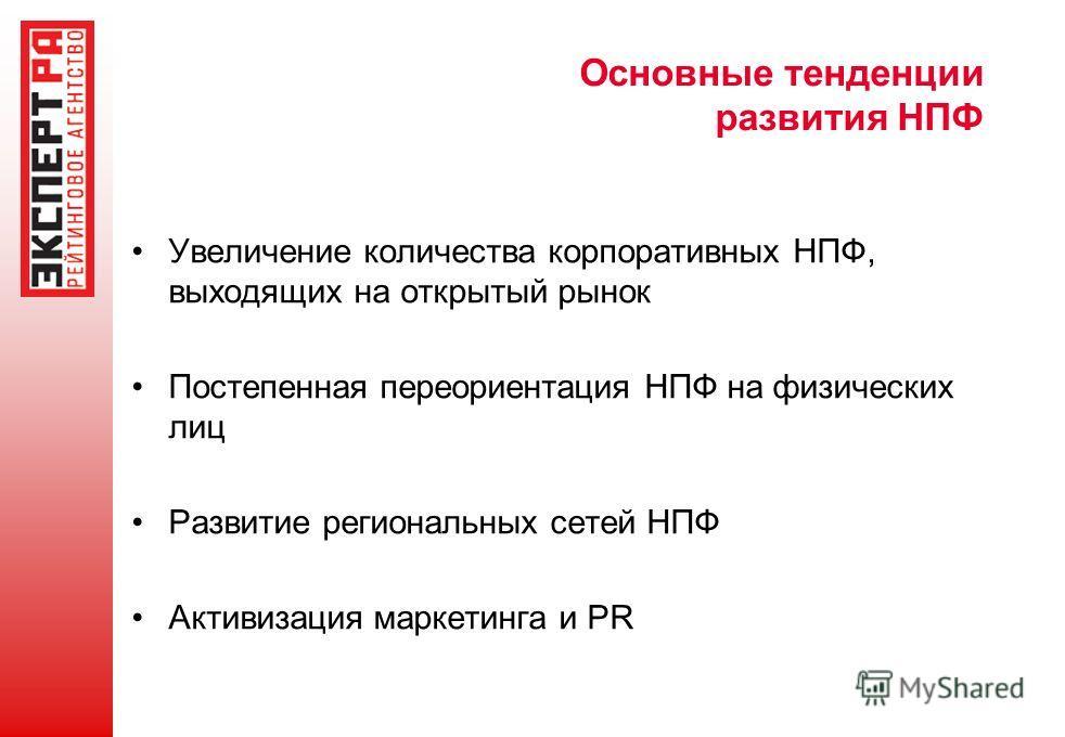 Основные тенденции развития НПФ Увеличение количества корпоративных НПФ, выходящих на открытый рынок Постепенная переориентация НПФ на физических лиц Развитие региональных сетей НПФ Активизация маркетинга и PR