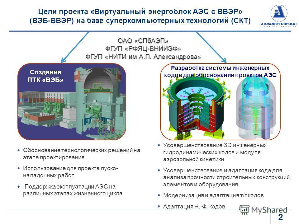 Разработка системы инженерных кодов для обоснования проектов АЭС Создание ПТК «ВЭБ» 2 Цели проекта «Виртуальный энергоблок АЭС с ВВЭР» (ВЭБ-ВВЭР) на базе суперкомпьютерных технологий (СКТ) Обоснование технологических решений на этапе проектирования И