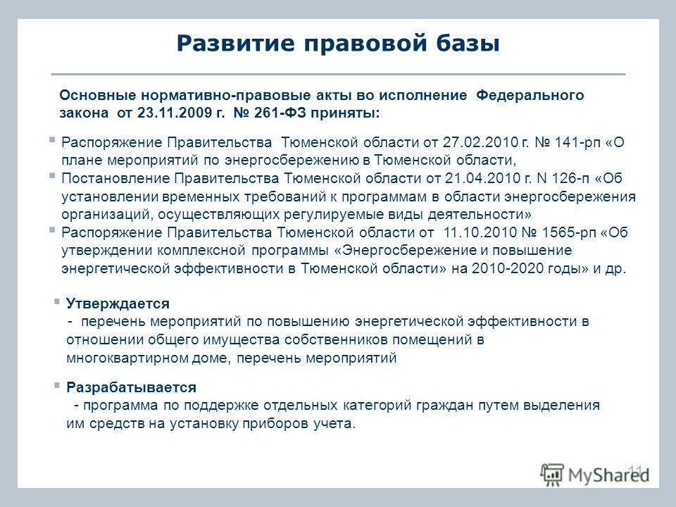 Развитие правовой базы Основные нормативно-правовые акты во исполнение Федерального закона от 23.11.2009 г. 261-ФЗ приняты: Распоряжение Правительства Тюменской области от 27.02.2010 г. 141-рп «О плане мероприятий по энергосбережению в Тюменской обла