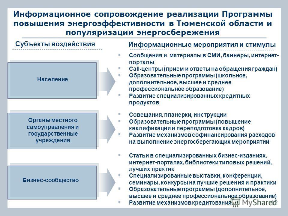 Информационное сопровождение реализации Программы повышения энергоэффективности в Тюменской области и популяризации энергосбережения Субъекты воздействия Население Органы местного самоуправления и государственные учреждения Бизнес-сообщество Информац