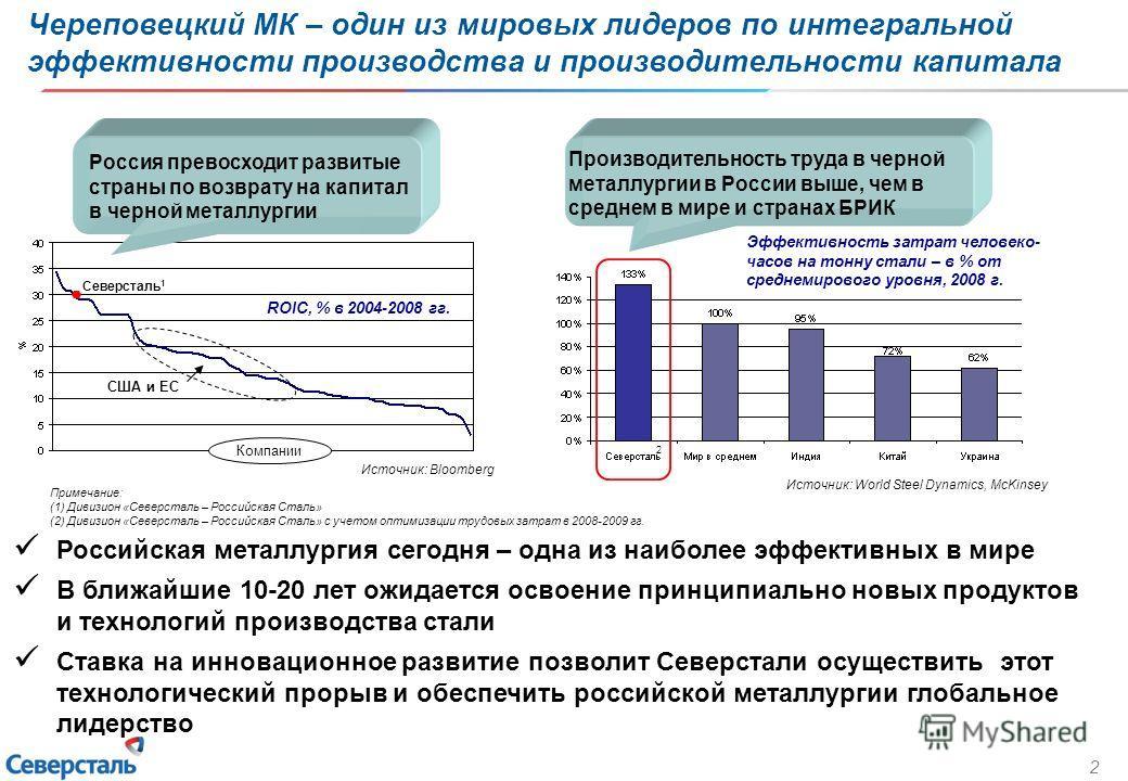 2 Череповецкий МК – один из мировых лидеров по интегральной эффективности производства и производительности капитала Компании Примечание: (1) Дивизион «Северсталь – Российская Сталь» (2) Дивизион «Северсталь – Российская Сталь» с учетом оптимизации т