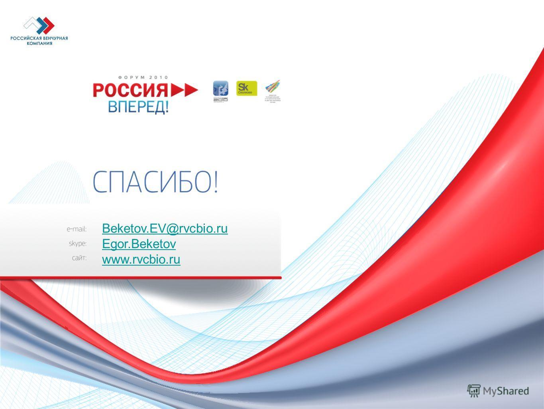 Beketov.EV@rvcbio.ru Egor.Beketov www.rvcbio.ru