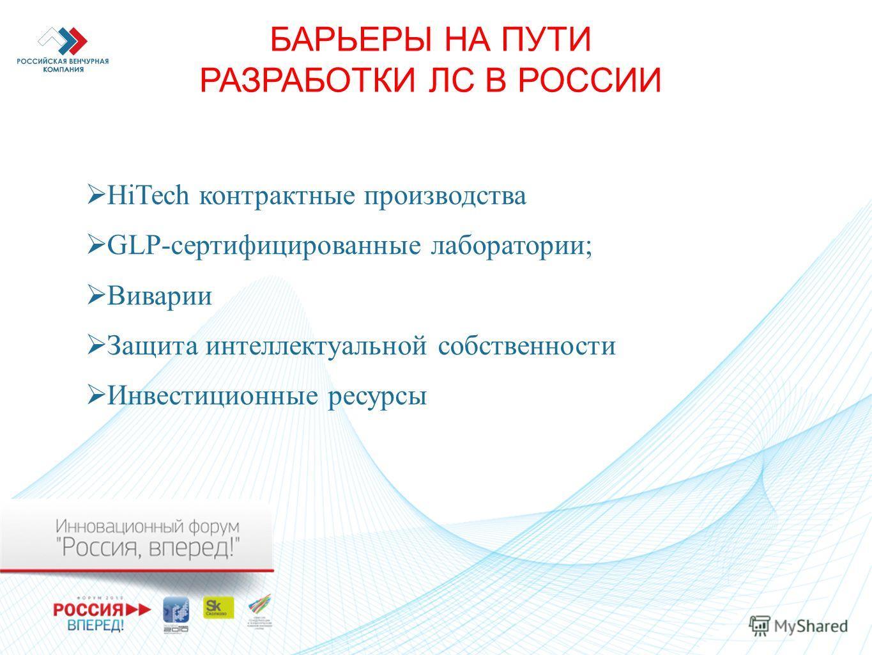 БАРЬЕРЫ НА ПУТИ РАЗРАБОТКИ ЛС В РОССИИ HiTech контрактные производства GLP-сертифицированные лаборатории; Виварии Защита интеллектуальной собственности Инвестиционные ресурсы