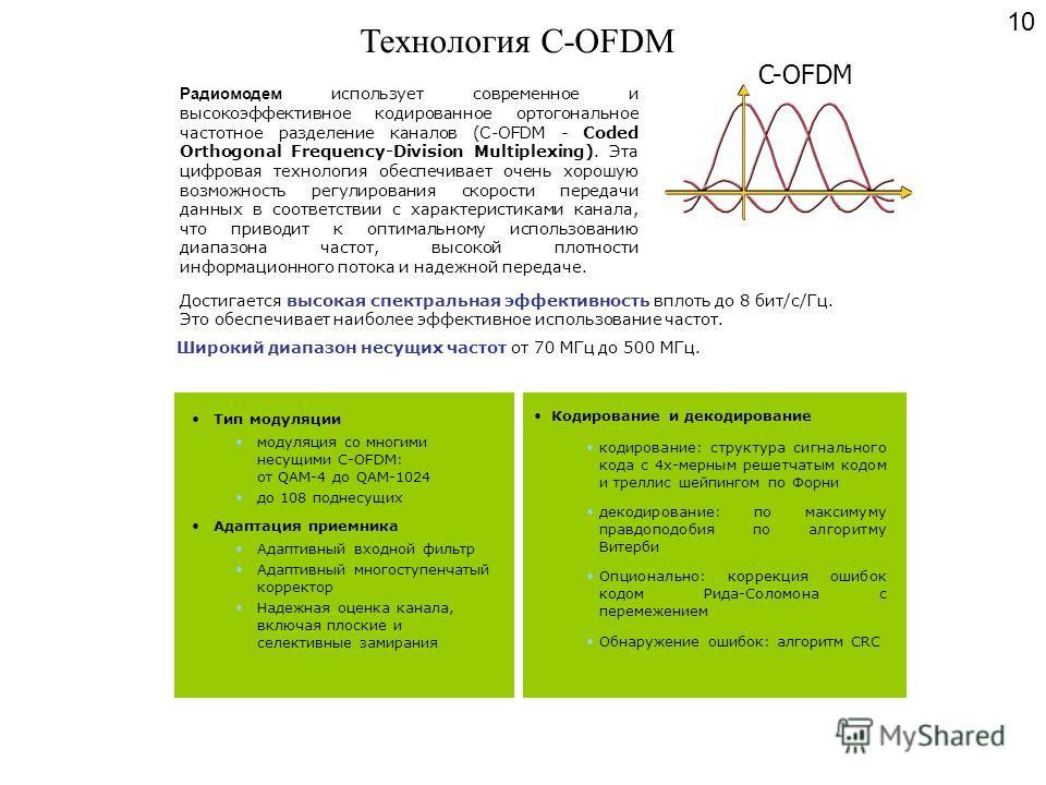 Технология C-OFDM Радиомодем использует современное и высокоэффективное кодированное ортогональное частотное разделение каналов (C-OFDM - Coded Orthogonal Frequency-Division Multiplexing). Эта цифровая технология обеспечивает очень хорошую возможност