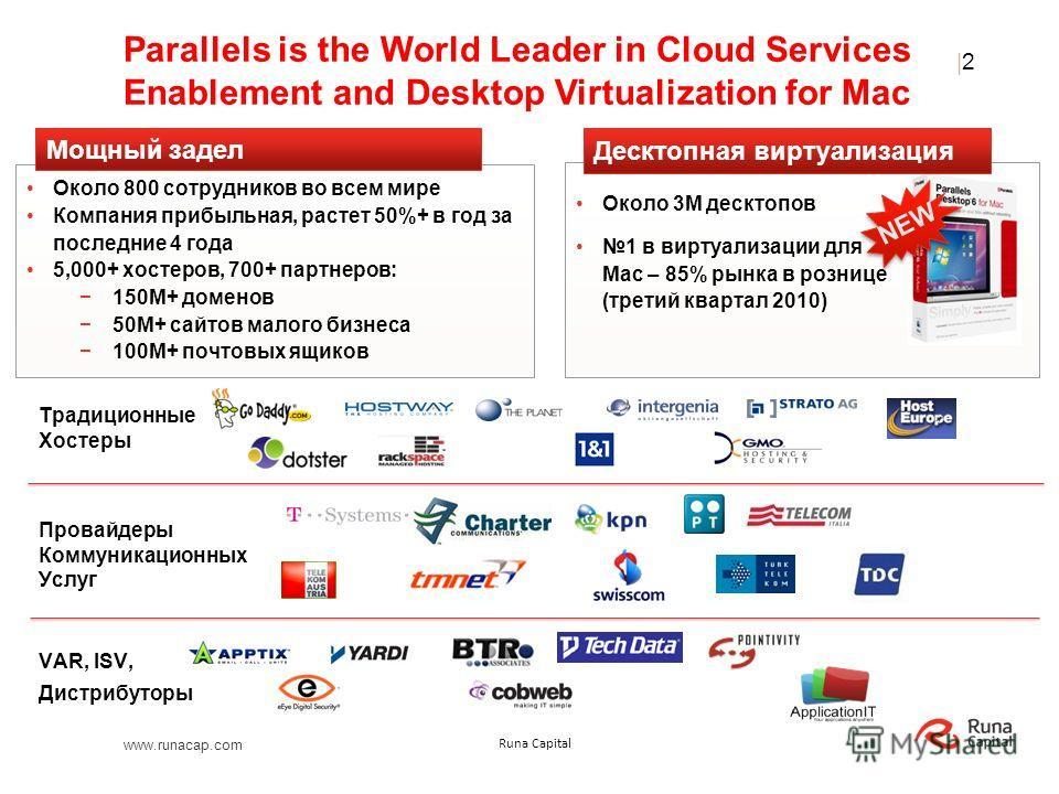 www.runacap.com Runa Capital Parallels is the World Leader in Cloud Services Enablement and Desktop Virtualization for Mac Около 800 сотрудников во всем мире Компания прибыльная, растет 50%+ в год за последние 4 года 5,000+ хостеров, 700+ партнеров: