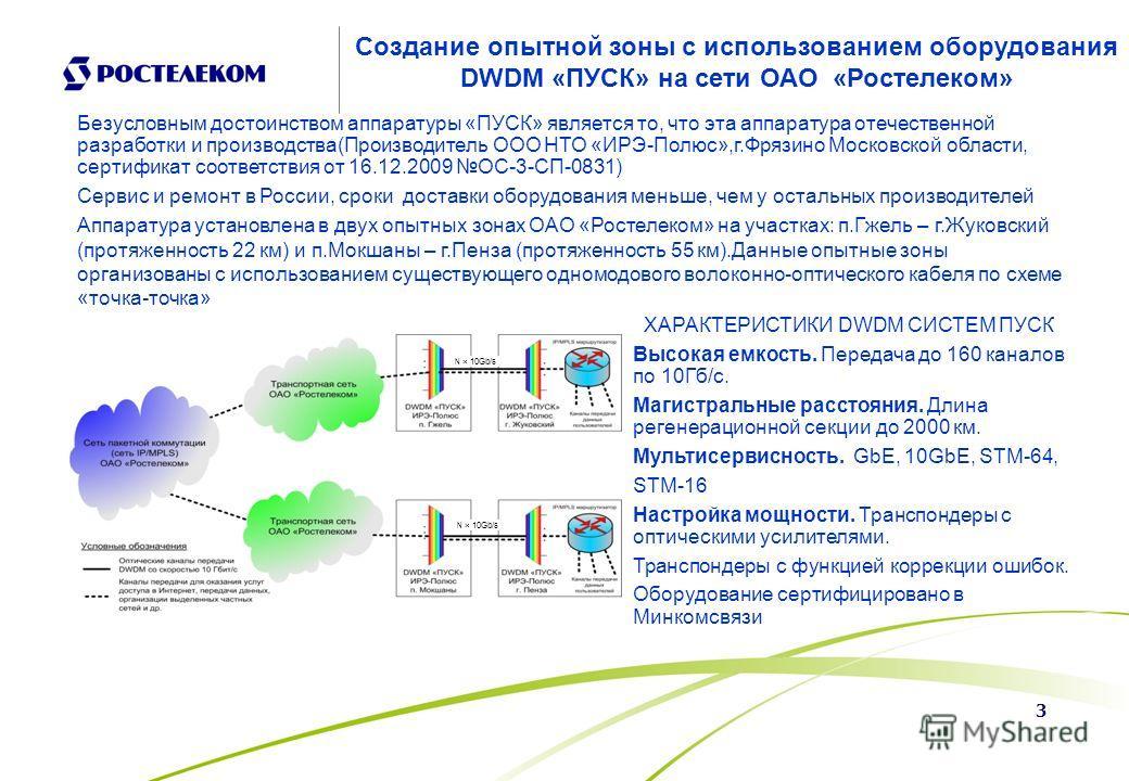 3 ХАРАКТЕРИСТИКИ DWDM СИСТЕМ ПУСК Высокая емкость. Передача до 160 каналов по 10Гб/с. Магистральные расстояния. Длина регенерационной секции до 2000 км. Мультисервисность. GbE, 10GbE, STM-64, STM-16 Настройка мощности. Транспондеры с оптическими усил