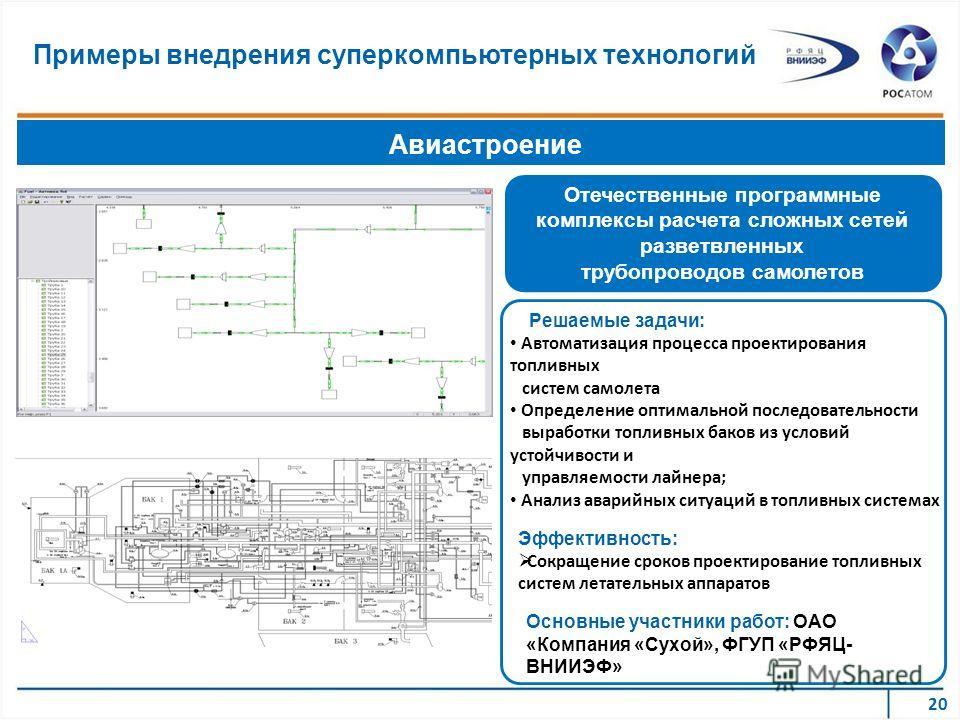Отечественные программные комплексы расчета сложных сетей разветвленных трубопроводов самолетов Решаемые задачи: Автоматизация процесса проектирования топливных систем самолета Определение оптимальной последовательности выработки топливных баков из у