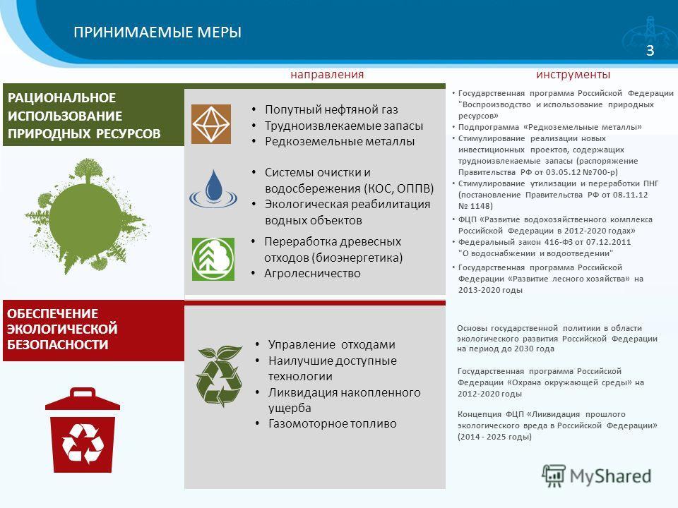 3 ПРИНИМАЕМЫЕ МЕРЫ РАЦИОНАЛЬНОЕ ИСПОЛЬЗОВАНИЕ ПРИРОДНЫХ РЕСУРСОВ Попутный нефтяной газ Трудноизвлекаемые запасы Редкоземельные металлы ОБЕСПЕЧЕНИЕ ЭКОЛОГИЧЕСКОЙ БЕЗОПАСНОСТИ Системы очистки и водосбережения (КОС, ОППВ) Экологическая реабилитация водн