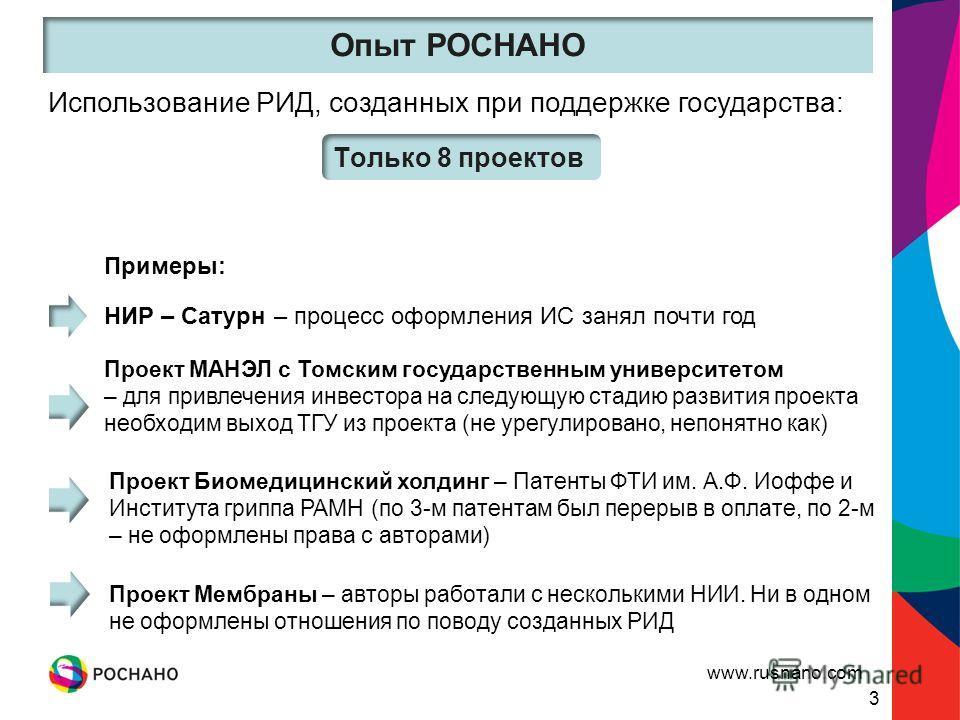 www.rusnano.com 3 НИР – Сатурн – процесс оформления ИС занял почти год Проект МАНЭЛ с Томским государственным университетом – для привлечения инвестора на следующую стадию развития проекта необходим выход ТГУ из проекта (не урегулировано, непонятно к