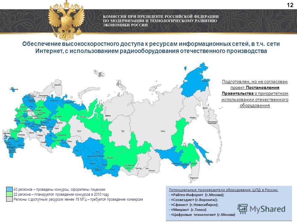 40 регионов – проведены конкурсы, оформлены лицензии 22 региона – планируется проведение конкурсов в 2010 году Регионы с доступным ресурсом менее 15 МГц – требуется проведение конверсии Потенциальные производители оборудования ШПД в России: - «Райтек