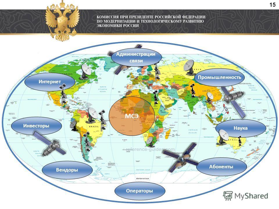 Наука Промышленность Операторы Интернет Вендоры Инвесторы Абоненты Администрации связи МСЭ 15