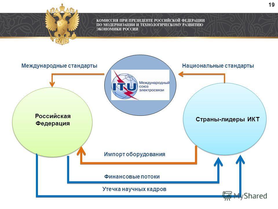 Российская Федерация Страны-лидеры ИКТ Финансовые потоки Утечка научных кадров Импорт оборудования Национальные стандартыМеждународные стандарты 19