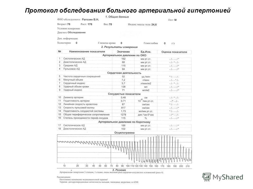 Протокол обследования больного артериальной гипертонией