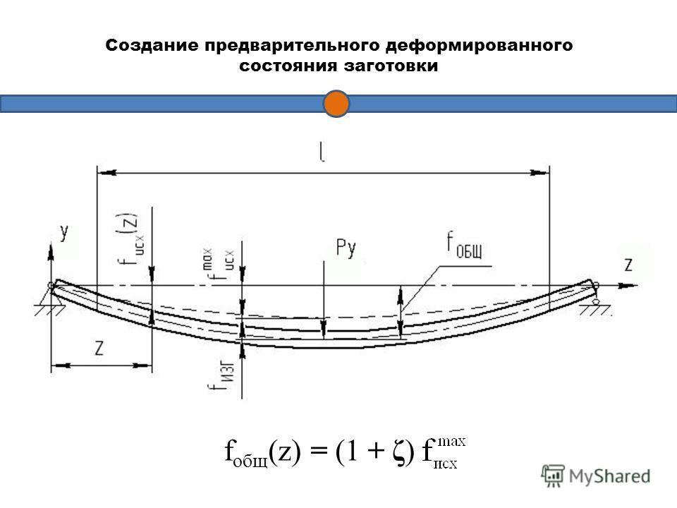 f общ (z) = (1 + ζ) Создание предварительного деформированного состояния заготовки