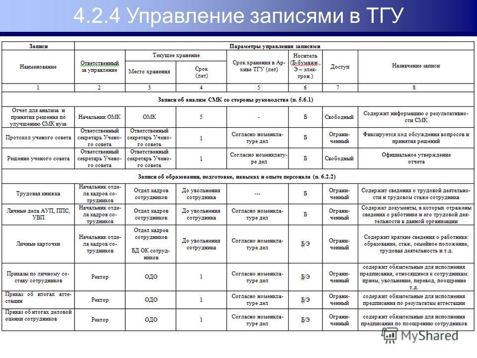 4.2.4 Управление записями в ТГУ