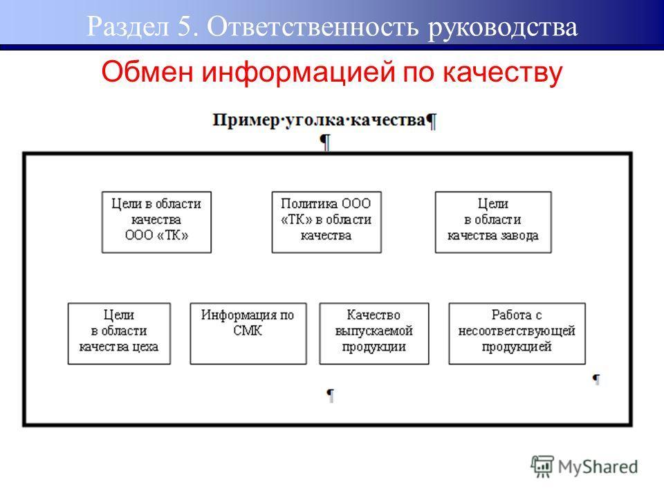 Раздел 5. Ответственность руководства Обмен информацией по качеству