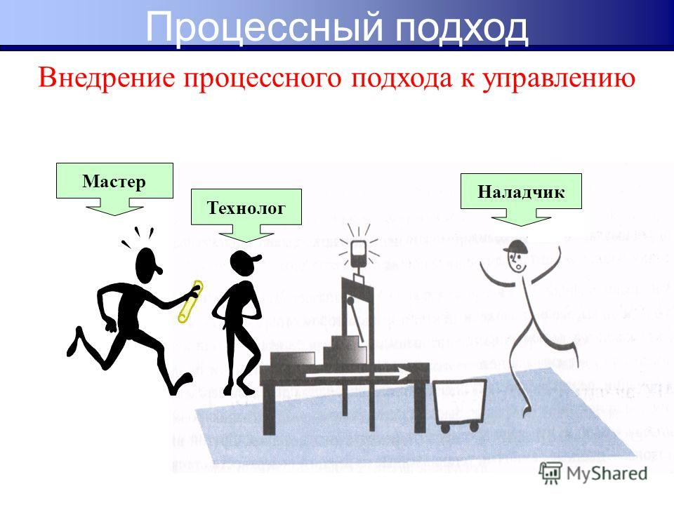 Мастер Технолог Наладчик Внедрение процессного подхода к управлению