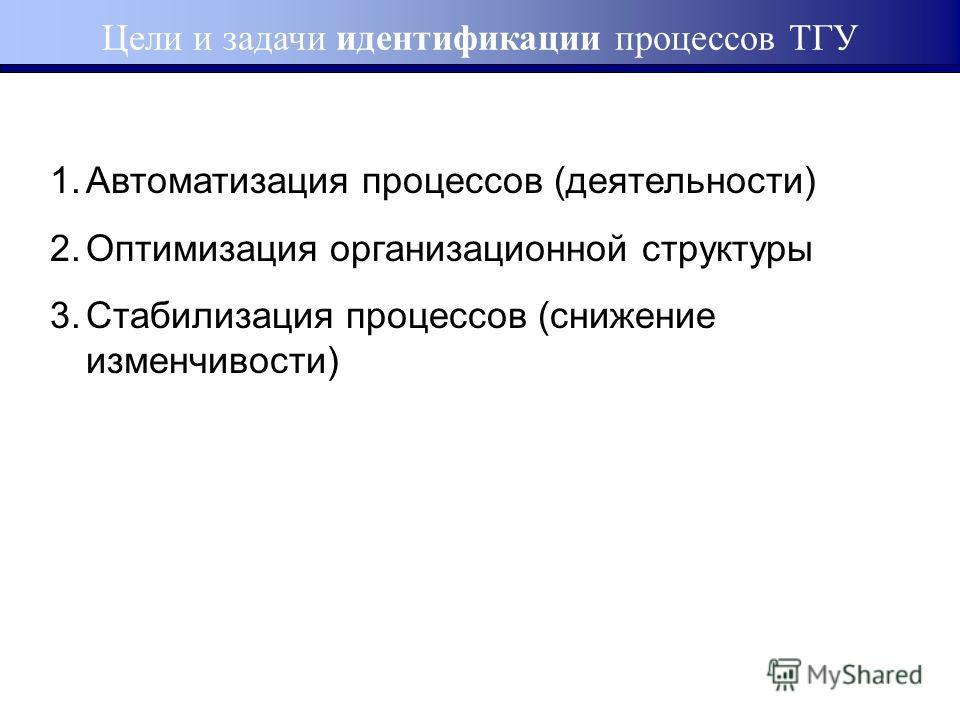 Цели и задачи идентификации процессов ТГУ 1.Автоматизация процессов (деятельности) 2.Оптимизация организационной структуры 3.Стабилизация процессов (снижение изменчивости)