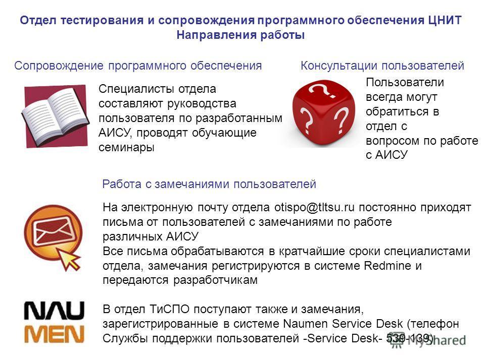 Сопровождение программного обеспечения Отдел тестирования и сопровождения программного обеспечения ЦНИТ Направления работы Консультации пользователей Работа с замечаниями пользователей На электронную почту отдела otispo@tltsu.ru постоянно приходят пи