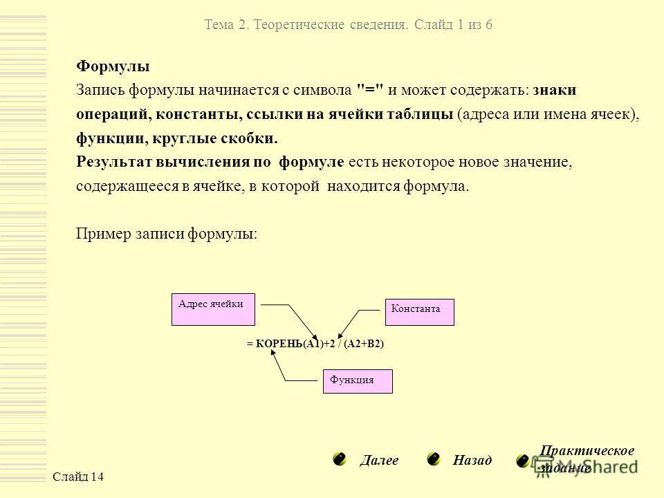 Слайд 14 Формулы Запись формулы начинается с символа