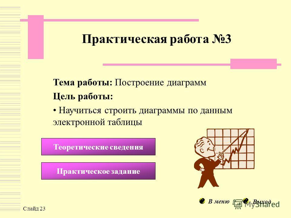Слайд 23 Тема работы: Построение диаграмм Цель работы: Научиться строить диаграммы по данным электронной таблицы Практическая работа 3 Теоретические сведения Практическое задание В меню Выход