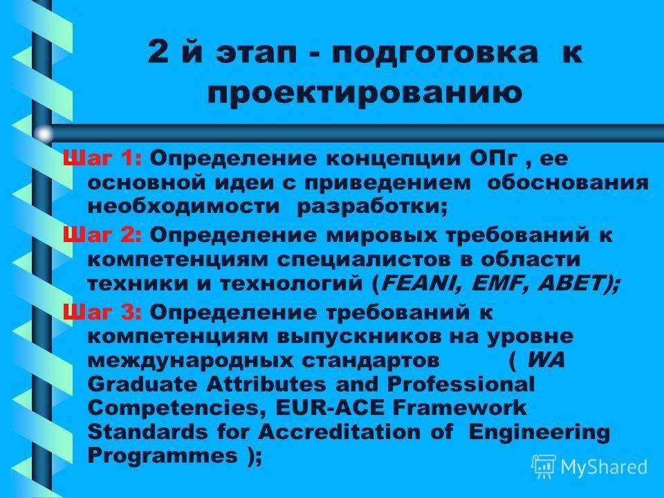 2 й этап - подготовка к проектированию Шаг 1: Определение концепции ОПг, ее основной идеи с приведением обоснования необходимости разработки; Шаг 2: Определение мировых требований к компетенциям специалистов в области техники и технологий (FEANI, EMF