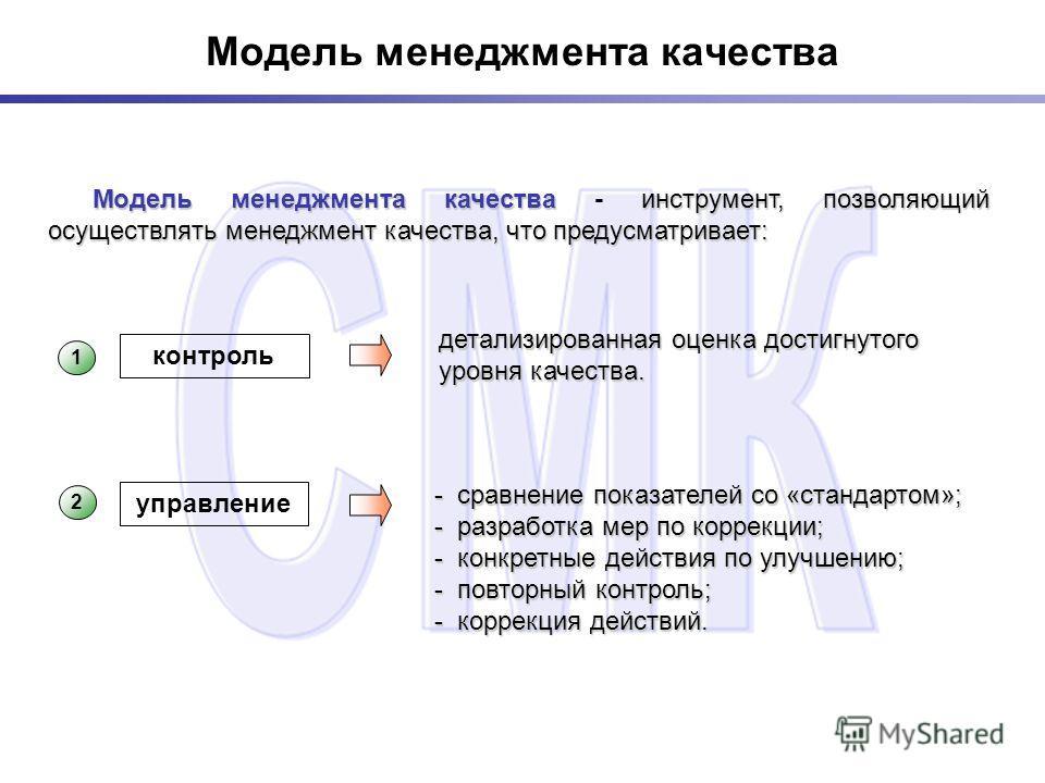 Модель менеджмента качества Модель менеджмента качестваинструмент, позволяющий осуществлять менеджмент качества, что предусматривает: Модель менеджмента качества - инструмент, позволяющий осуществлять менеджмент качества, что предусматривает: контрол