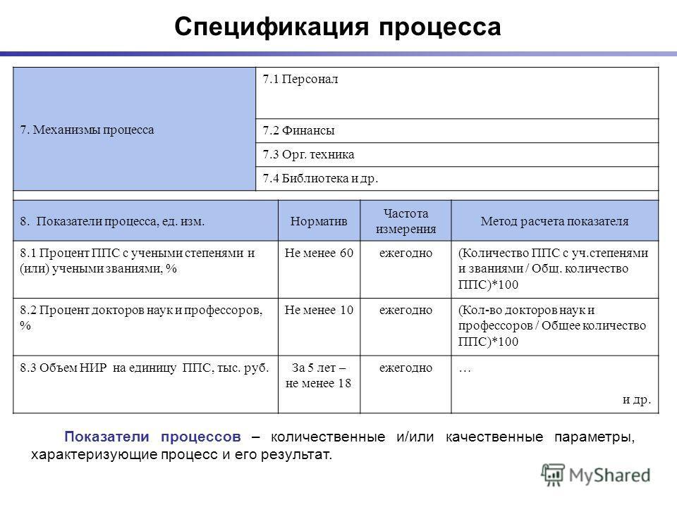 Показатели процессов – количественные и/или качественные параметры, характеризующие процесс и его результат. 7. Механизмы процесса 7.1 Персонал 7.2 Финансы 7.3 Орг. техника 7.4 Библиотека и др. 8. Показатели процесса, ед. изм.Норматив Частота измерен