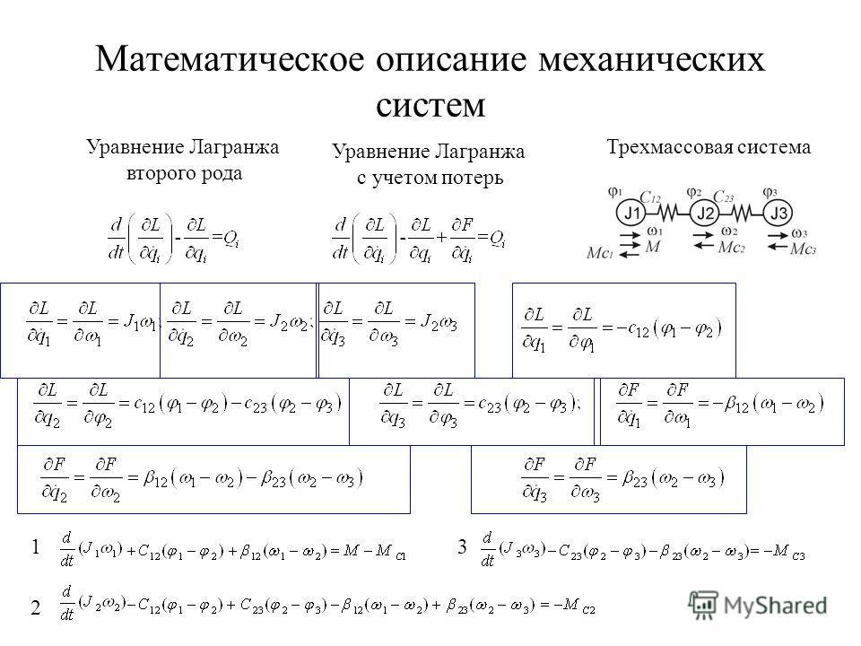 Математическое описание механических систем Уравнение Лагранжа второго рода Уравнение Лагранжа с учетом потерь Трехмассовая система 1 2 3