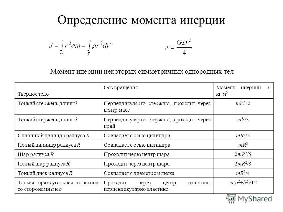 Момент инерции некоторых симметричных однородных тел Твердое тело Ось вращенияМомент инерции J, кг·м 2 Тонкий стержень длины lПерпендикулярна стержню, проходит через центр масс ml 2 /12 Тонкий стержень длины lПерпендикулярна стержню, проходит через к