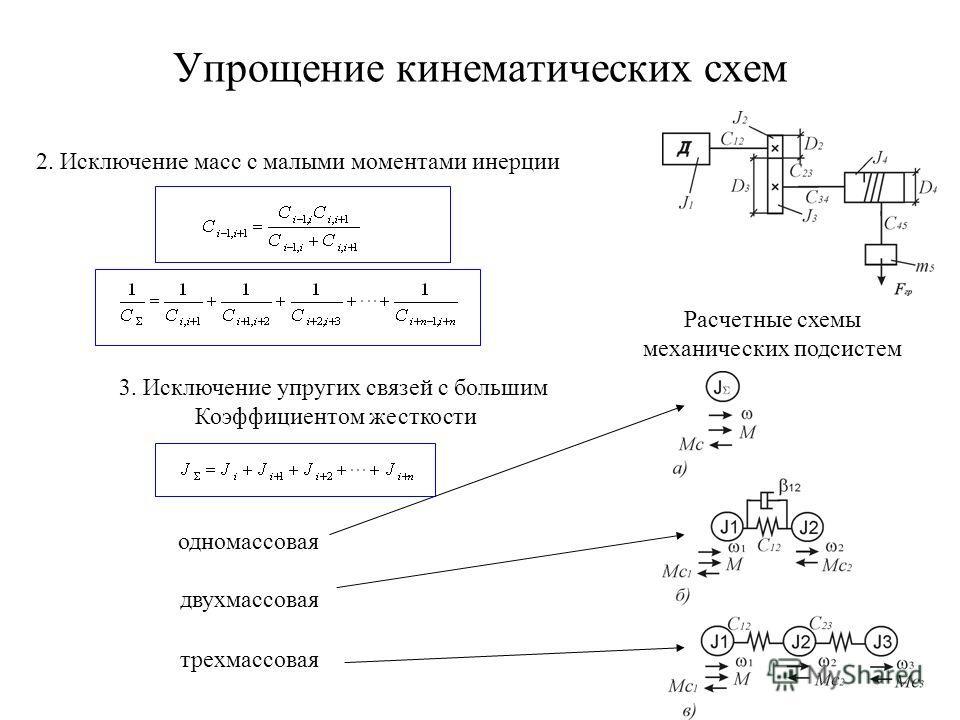 Упрощение кинематических схем 2. Исключение масс с малыми моментами инерции 3. Исключение упругих связей с большим Коэффициентом жесткости Расчетные схемы механических подсистем электропривода одномассовая двухмассовая трехмассовая