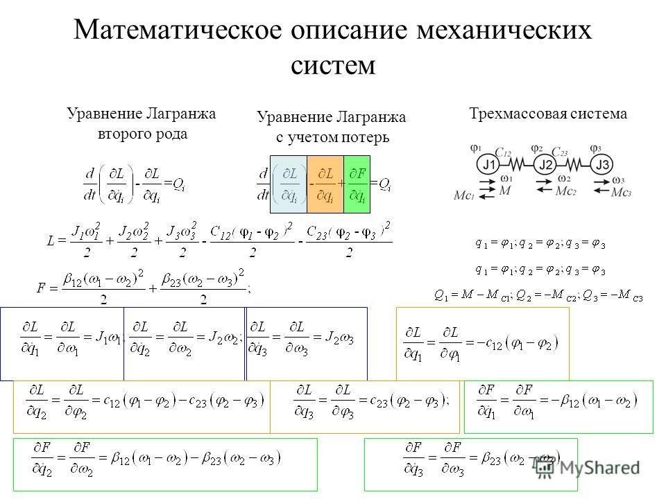 Математическое описание механических систем Уравнение Лагранжа второго рода Уравнение Лагранжа с учетом потерь Трехмассовая система